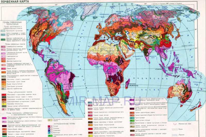 types of soil matrix